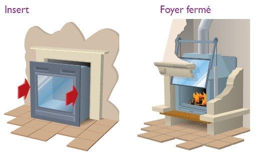 Home Et Foyer Avis : Avis chauffage insert seguin duteriez