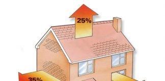 Le chauffage dans l 39 habitat types d 39 nergies et diagnostic de perfor - Perte de chaleur d une maison ...