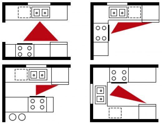 r novation d 39 une cuisine 4 points ne pas n gliger. Black Bedroom Furniture Sets. Home Design Ideas