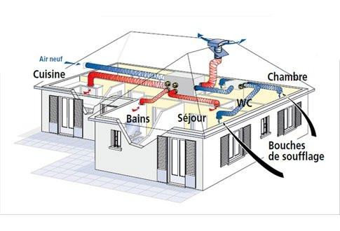 la vmc double flux individuel oui c est possible. Black Bedroom Furniture Sets. Home Design Ideas